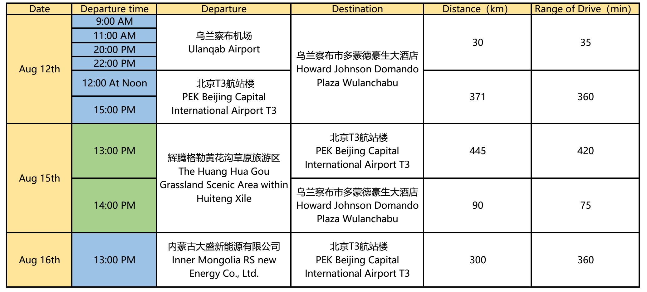 The Vehicle Arrangement of Airport Pick-upDrop off-20180705.png