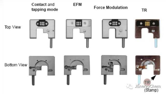 原子力显微镜(AFM) 简单介绍(Ⅰ)