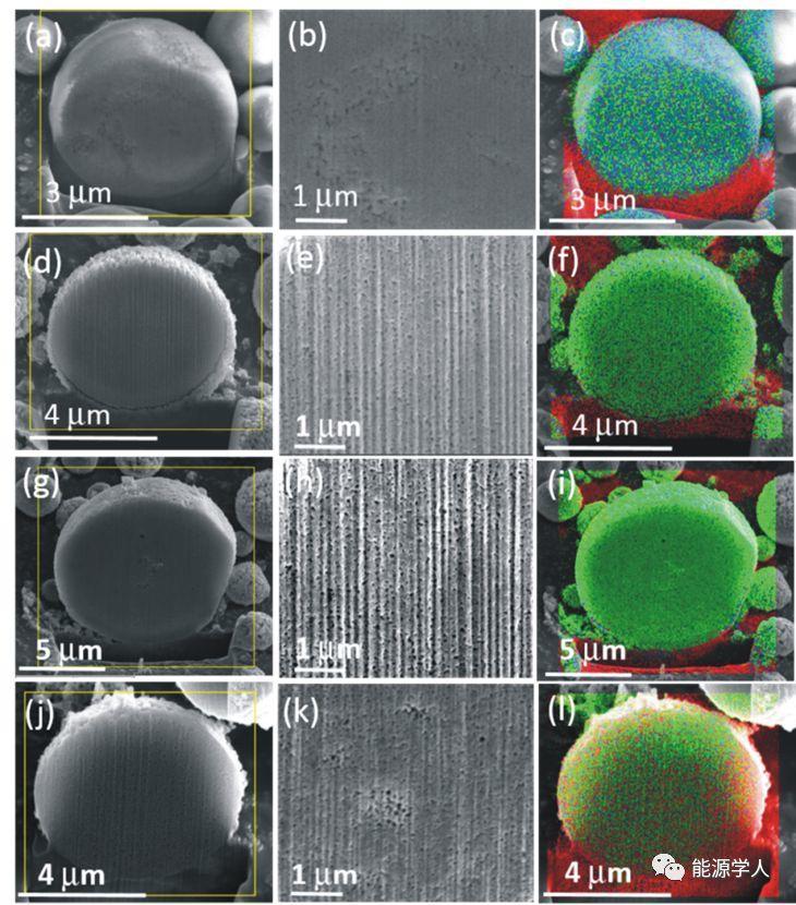 西北太平洋国家实验室张继光nano energy:新型高性能微米硅负极