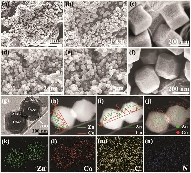 复旦大学吴仁兵、方方团队AM:巧妙构建分级复合结构实现高效非贵金属电催化析氢