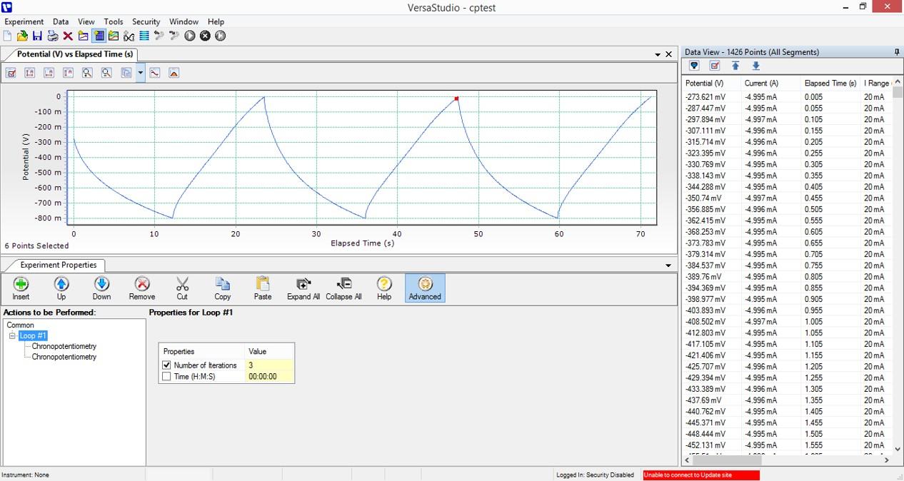 学术干货 | 如何利用普林斯顿PARSTAT电化学工作站进行恒电流充放电测试
