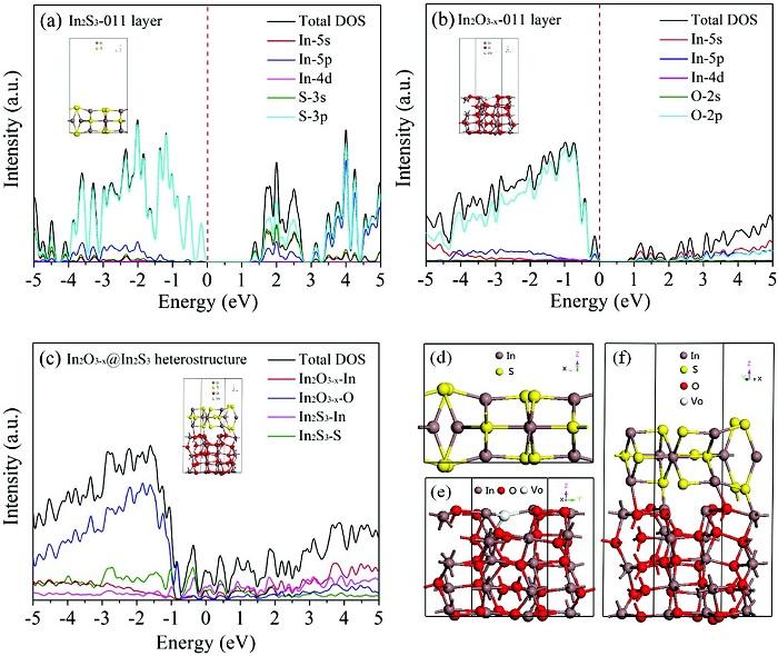 盘点丨大连理工孙立成院士团队近期光/电催化进展(AFM/AEM/Small/Nano Energy等)