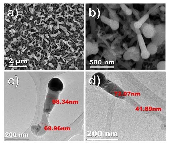 轴向异质结构硅锗纳米线用作锂电负极
