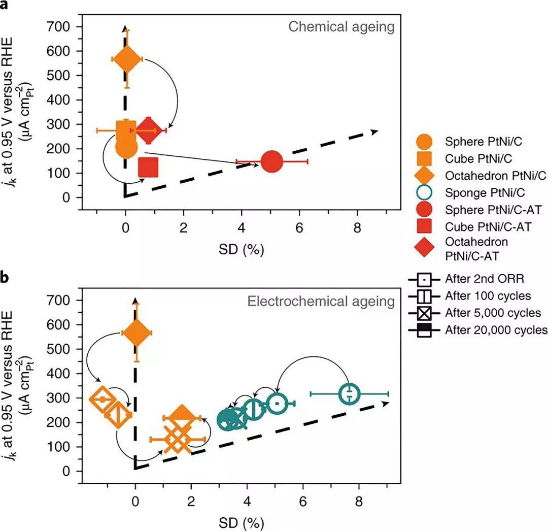 "Nat. Mater. | 结构缺陷or有序对催化活性的贡献?新型的结构描述符""SD""告诉你"
