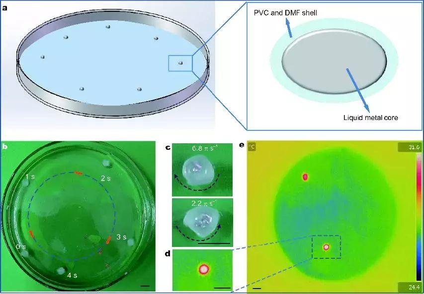 液态金属液滴的可控分散和融合