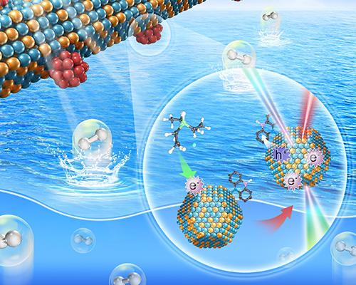 中科院大连化物所盘点︱纳米晶多电子光催化和光电转换应用动力学过程系列新进展