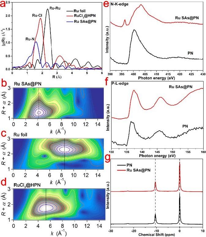 中科大吴宇恩Angewandte:磷空位合成四氮配位的钌单原子--接近于铂的氢吸附能