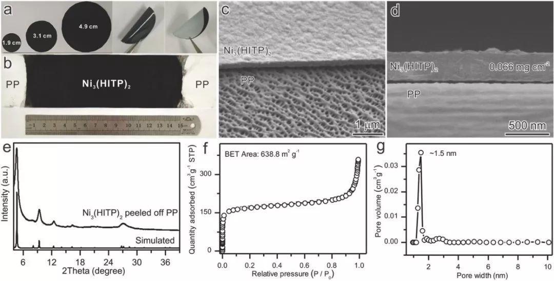 大面积无裂纹结晶微孔MOF导电膜实现高性能锂硫电池