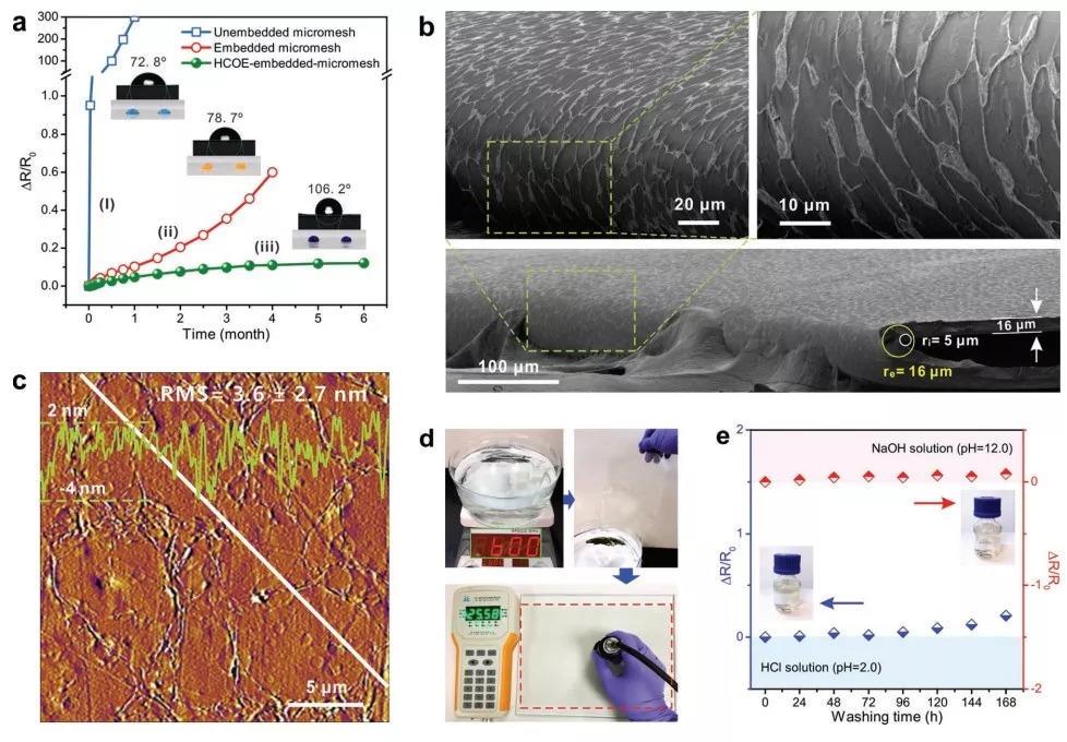 AM:高透明柔性导电复合材料