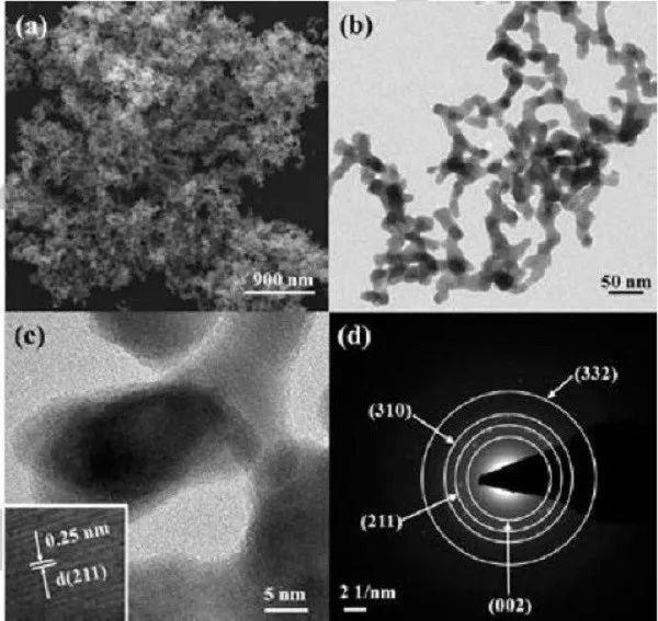 结构有序的钴锡金属间化合物纳米晶体用于高性能电催化全解水