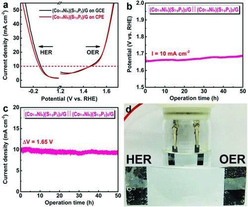 AEM:三维Co‐Ni‐S‐P/石墨烯四原子杂化物作为高活性高稳定的双功能电解水催化剂