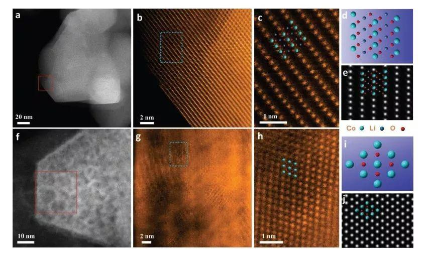 Small:磷酸钴表面改性-原子尺度洞察循环衰变机理