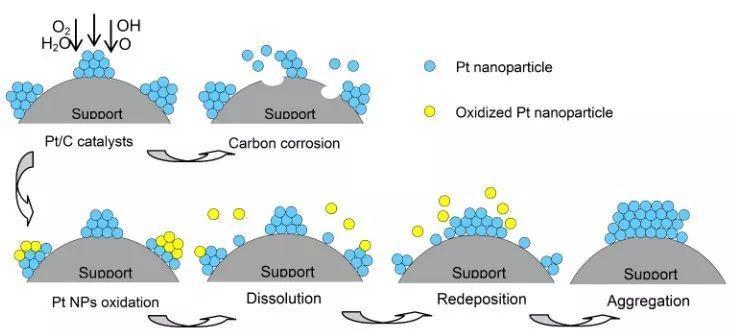 DFT催化干货丨计算模拟如何探究催化剂的稳定性?