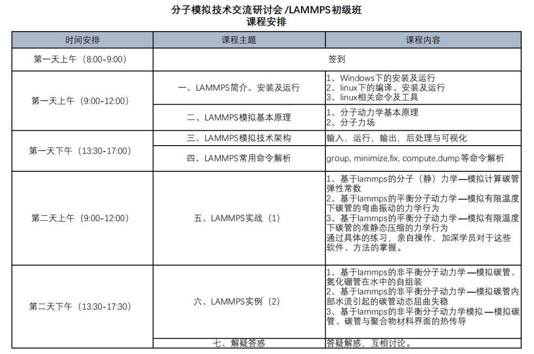 分子模拟技术交流研讨会/LAMMPS初级班(12 28-29) | 第一轮通知