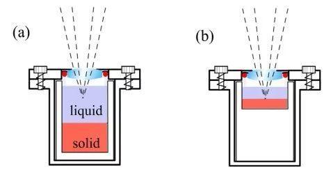 催化系列干货(2)紫外拉曼光谱研究微孔材料晶化机理