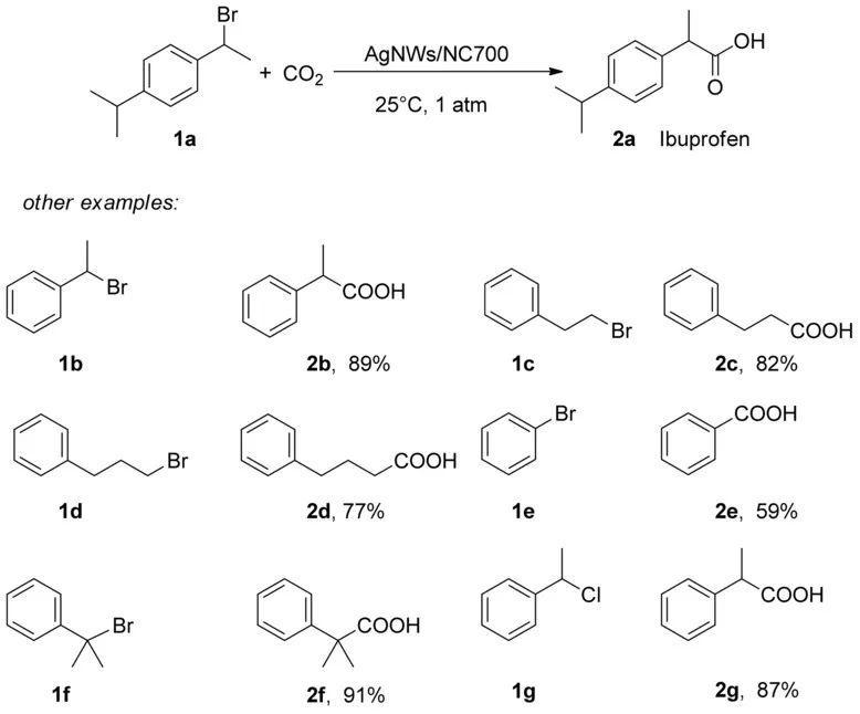 """电催化还原CO2:Ag基核壳结构催化剂""""一剂两用""""—吸附催化两不误"""