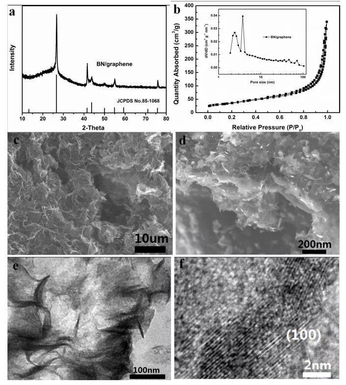 厦门大学董全峰教授ACS nano:宽温域锂硫电池