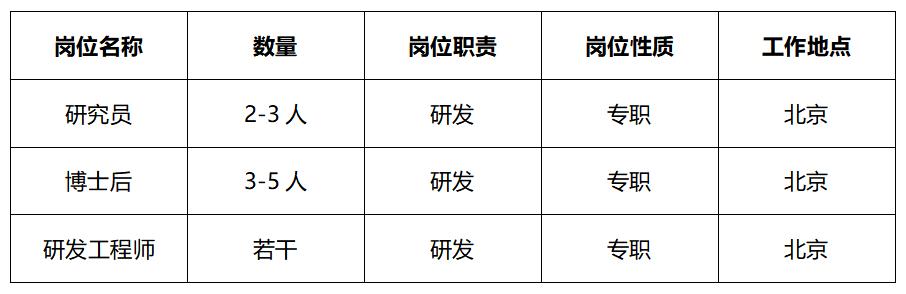 北京石墨烯研究院广招天下英才