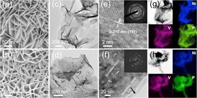 南洋理工大学颜清宇Nano Energy:等离子体辐射和阳离子调制层状磷化镍用于高效全水解