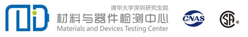刘美林&黄建林:木基分级多孔结构电极用于制备高性能全固态超级电容器