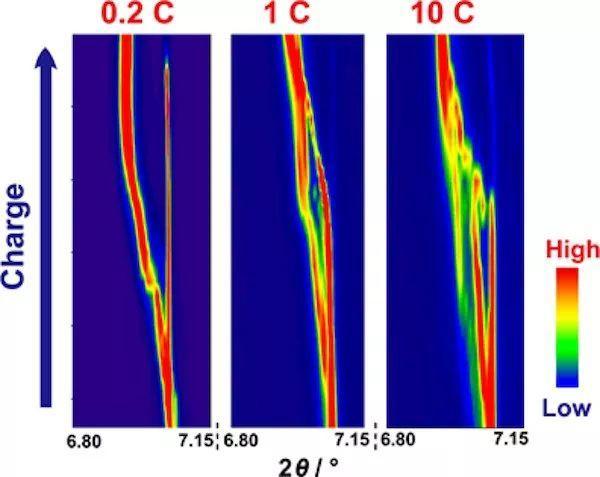 复旦大学周永宁JACS: Na位点&过渡金属位点双管齐下,多位点Mg掺杂调控层状氧化物钠离子电池正极
