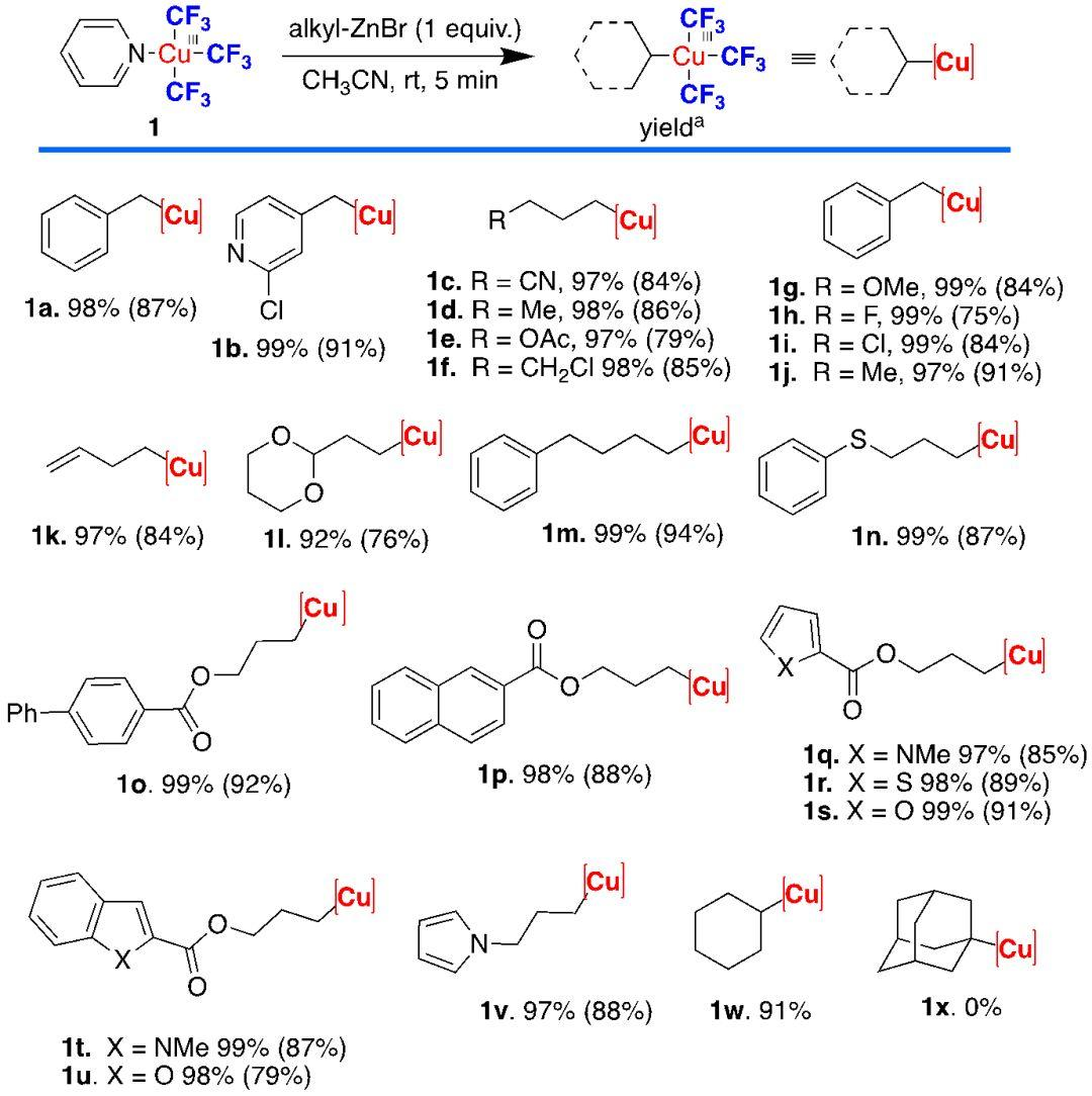 JACS:三氟甲基稳定的烷基三价铜化合物的合成与表征及其在还原消除反应中的应用