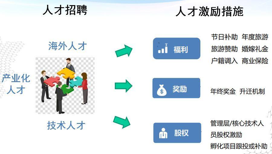 深圳市先进石墨烯应用技术研究院招聘实验员4人
