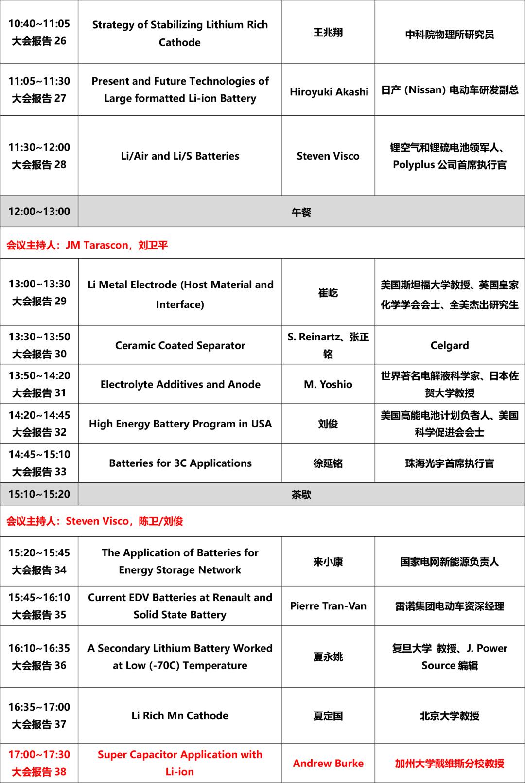 LBIS2019 第四届全球锂电科学技术研讨会 暨第九届华南锂电(国际)高层论坛