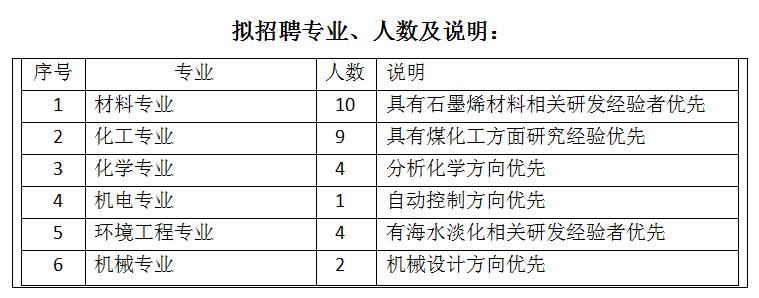 华升石墨股份有限公司2019招贤纳士数名,待遇优越