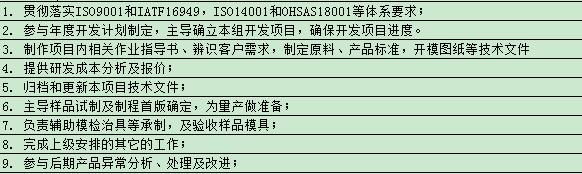 东莞瑞泰新材料科技有限公司2019招聘研发工程师、文控文编,待遇优越