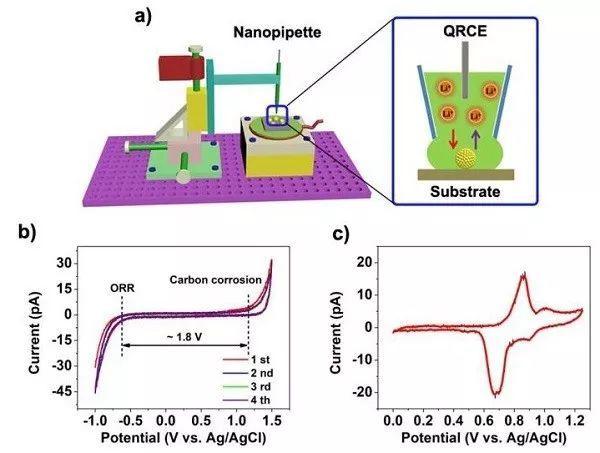 Angew:电化学显微观察单个LiMn2O4颗粒中锂离子脱嵌行为