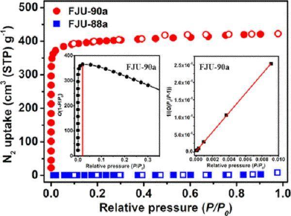 空间孔隙分区新型MOFs-高效分离C2H2/CO2