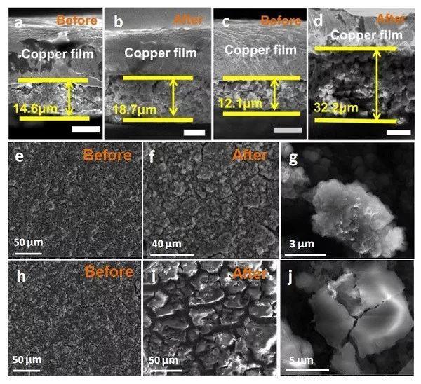 商业化的开始?---高能量密度锂离子电池微纳结构硅石墨复合负极材料
