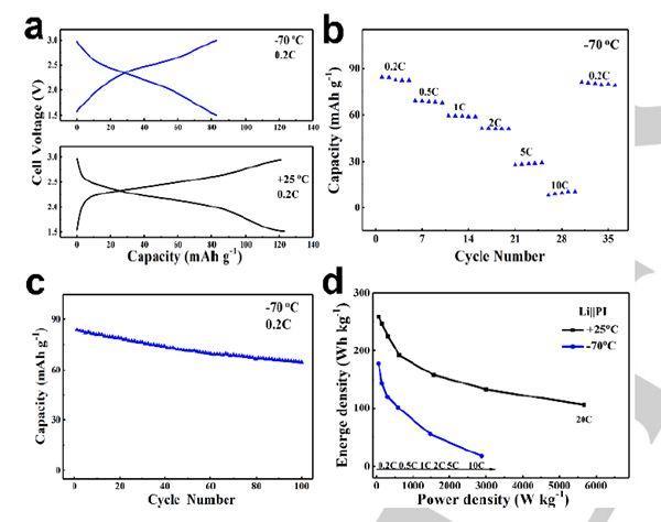-70℃超低温下高能量可循环金属锂电池