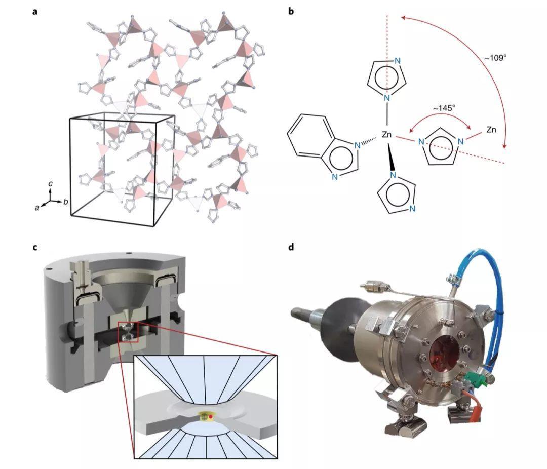剑桥大学Nature Materials: 压力促进MOF的低温熔化