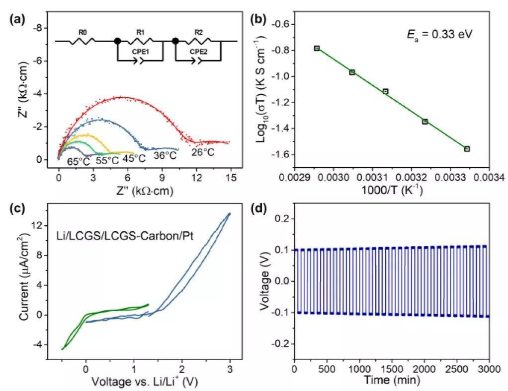 北京大学Angew:离子超导—Li4Cu8Ge3S12电解质让固态锂电池插上翅膀