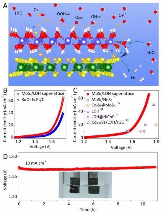 Nano Lett.:对二维超晶格进行相界面调控,实现界面处的协同催化