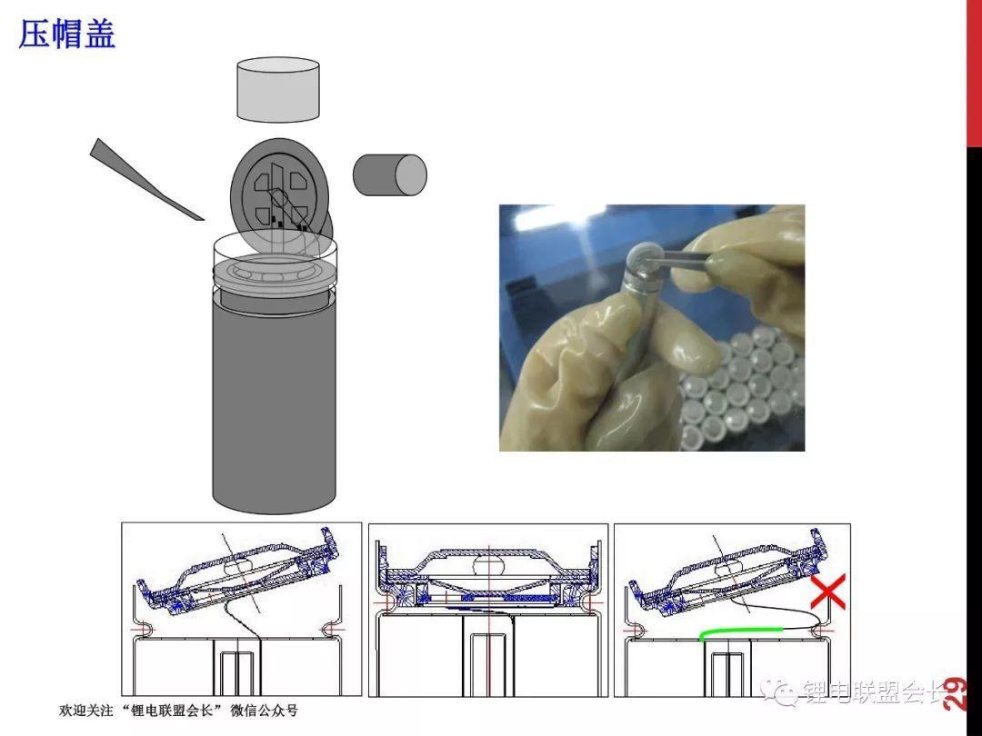 18650型锂电池工艺制造技术培训大全