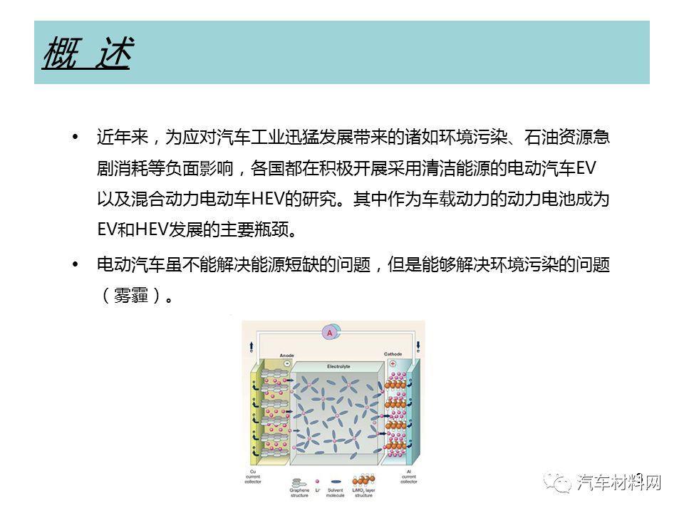 锂离子电池正极材料——三元材料