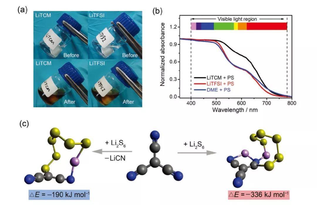 解析无氟电解质,为全固态锂硫电池构筑更好的SEI膜