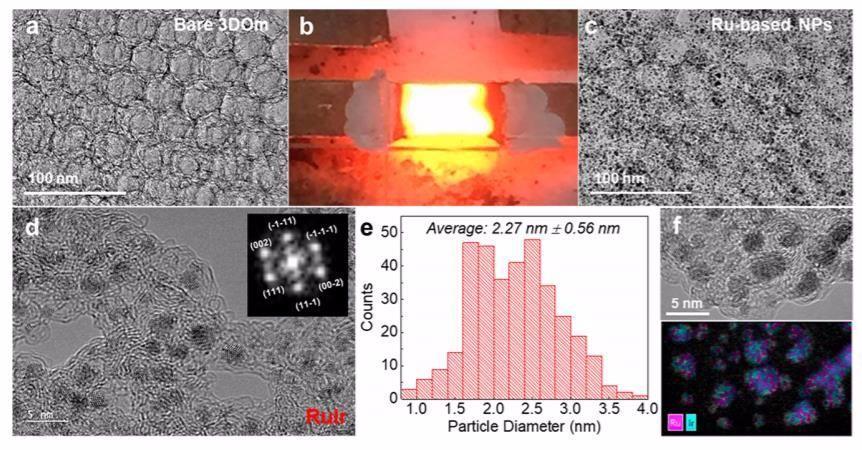 Nano Letters:多元合金纳米催化剂不稳定?碳热震荡法来帮忙!