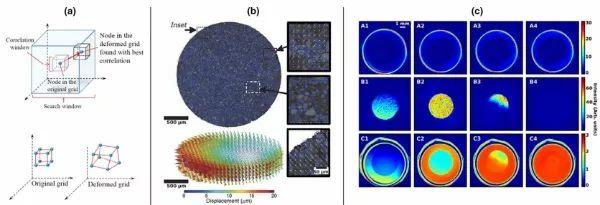 科研之眼:X射线断层扫描在储能研究中的应用