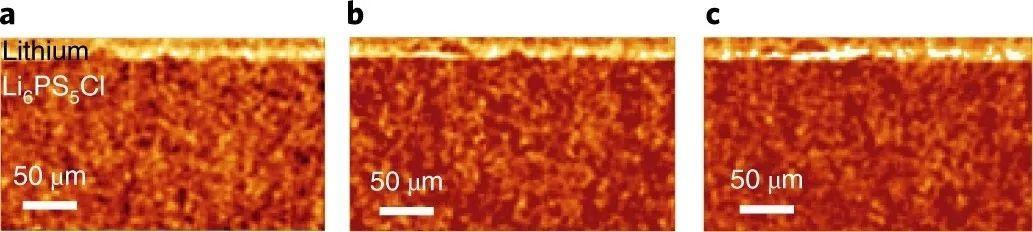 Nat. Mater.报道:固体电解质锂电池中临界溶解电流导致镀层形成枝晶
