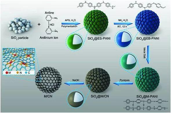 清华大学李亚栋团队AM:怎样让乙炔加氢生成乙烯,而不是乙烷?