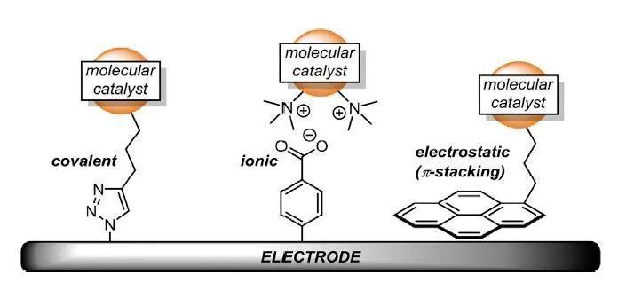 Joule:师法自然,构筑高效的氢氧燃料电池催化剂