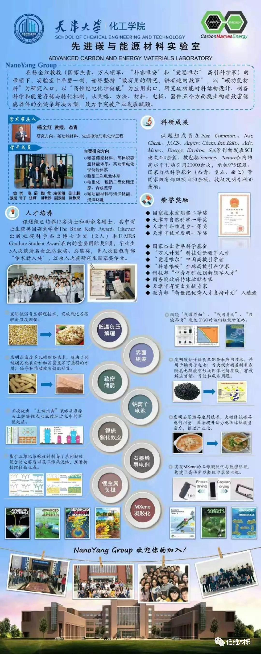 【天津大学杨全红教授课题组】诚聘英才!