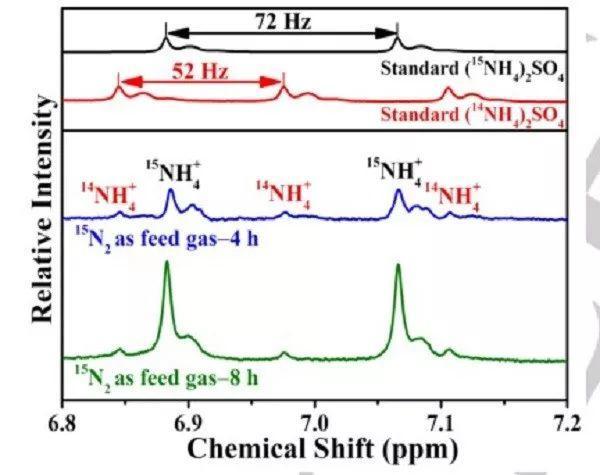 Angew:g-C3N4再创固氮传奇!K+离子辅助氰基活性位点再生,助力可见光催化氮还原反应