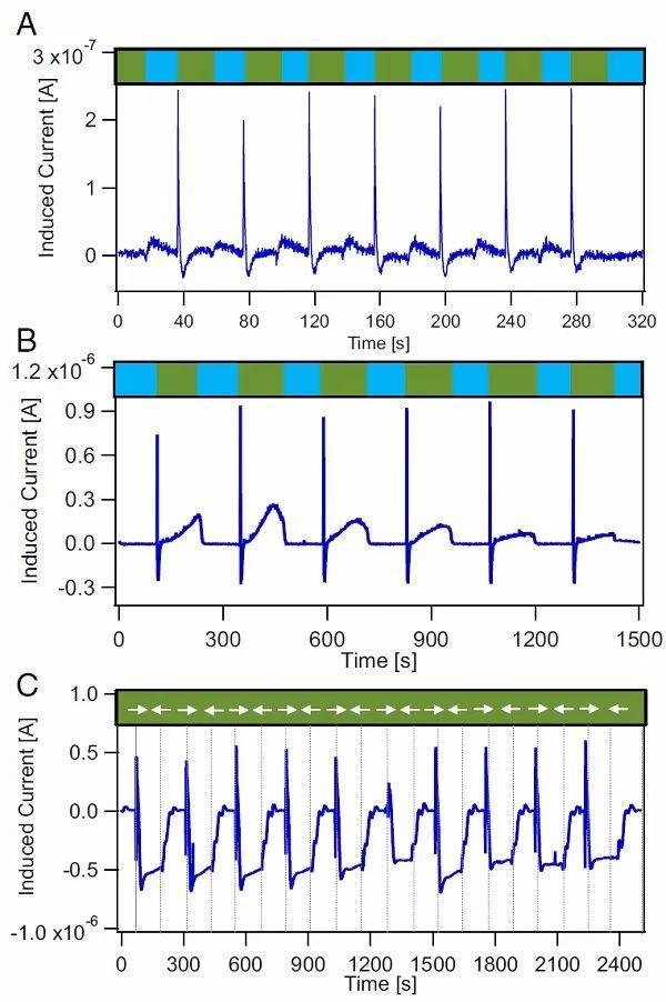 美国西北大学&加州理工学院PNAS:金属纳米层助力能量转换