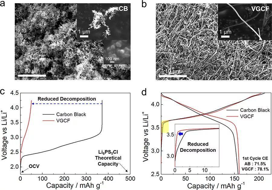ACS Energy Lett: 硫化物固态电解质电化学分解反应机理研究
