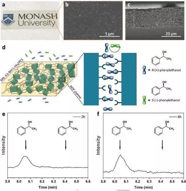 Angew:高效分离手性分子的MOF薄膜!